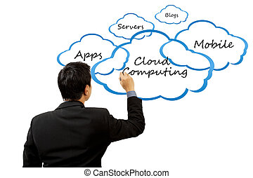 Businessman writing Cloud computing concept