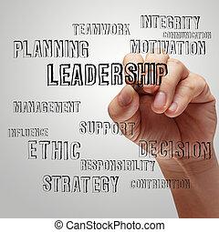 leadership skill concept - businessman writing leadership...