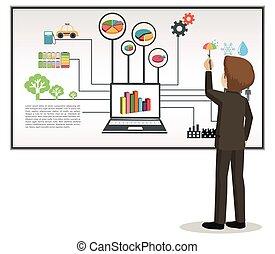 Businessman writing on presentation board