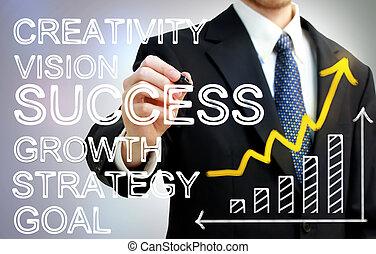 Businessman Writing Success Concepts