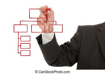 businessman's hand drawing organization chart