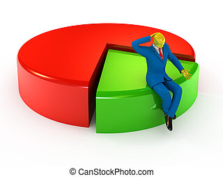 Businessmen and a pie chart