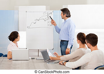 Businesspeople Discussing The Presentation - Mature Happy...