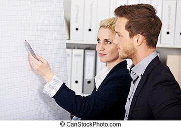 Businesspeople Writing On Flipchart