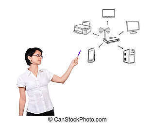businesswoman and scheme wi-fi on a white background