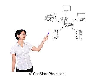 scheme wi-fi - businesswoman and scheme wi-fi on a white...
