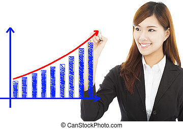 businesswoman draw a marketing growth chart over white...