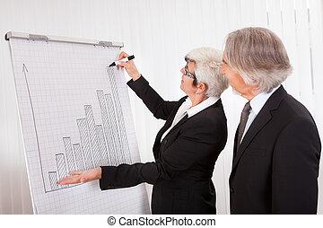 Businesswoman drawing a bar graph