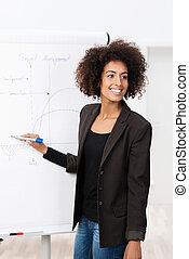 Businesswoman giving a presentation