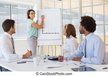 Businesswoman giving presentation to colleagues in office -...