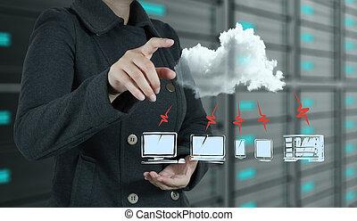 a cloud network concept