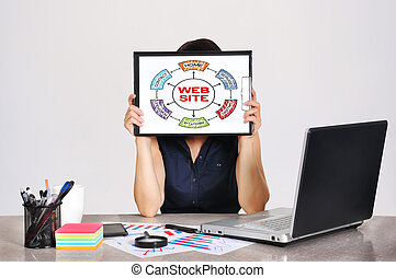 web site scheme