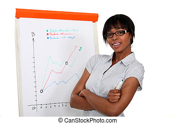 Businesswoman in front of a flipchart