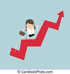 Businesswoman jump over growing chart.