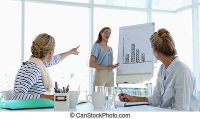 Businesswoman presenting bar chart