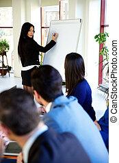 Businesswoman presenting something on flipchart