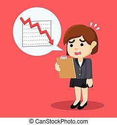 businesswoman shocked with decrease