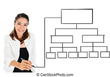 Businesswoman with empty diagram