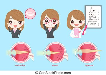 woman with eye health concept