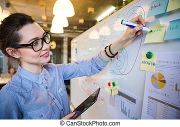 Businesswoman writing something on whiteboard