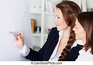 businesswomen, het bespreken, tabel, twee, tik