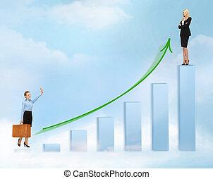 businesswomen with big 3d chart