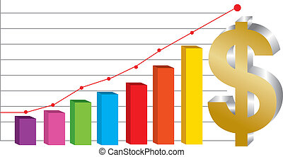 bussiness graph with gold dollar