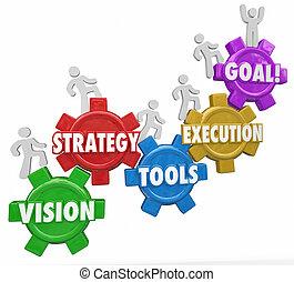 but, reussite, gens, stratégie, levée, exécution, outils, vision