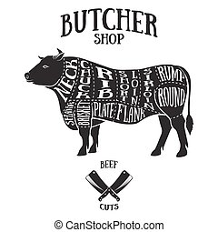 Butcher cuts scheme of beef.Hand-drawn illustration of...