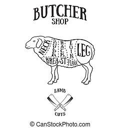 Butcher cuts scheme of lamb or mutton - Butcher cuts scheme ...