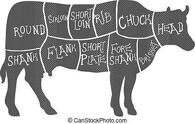 butchering, 牛肉, イラスト, 図, ベクトル, 切口