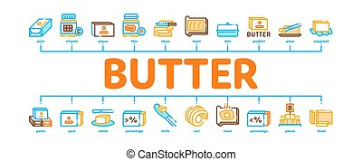 Butter Or Margarine Minimal Infographic Web Banner Vector. Butter On Piece Of Bread And Knife, Sliced And Cut, In Package And Bottle, Fat And Vitamin Illustrations