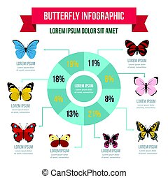 Butterfly infographic concept, flat style