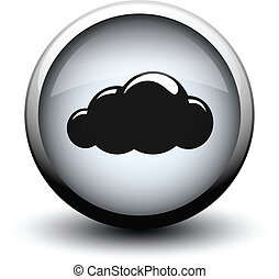 button cloud 2d