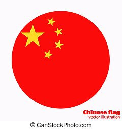Button with flag of China.