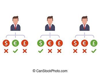 buy., devises, différent, ensemble, choix