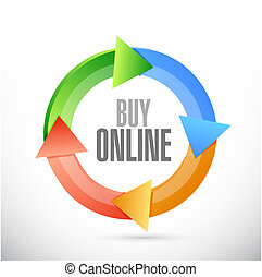 buy online cycle sign illustration
