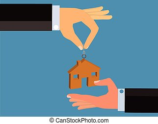 Buy Sell Homes
