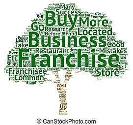 Buyer Beware Common Mistakes Failed Franchisees Make Word ...