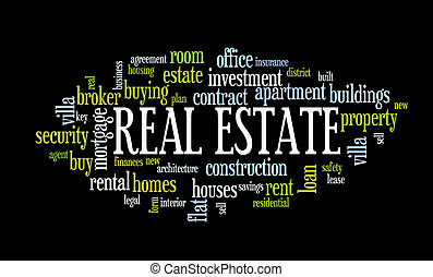 Buying home text word cloud