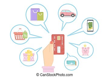Buying with credit card.