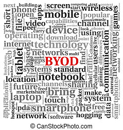 Byod concept in tag cloud Drawing | csp10847327