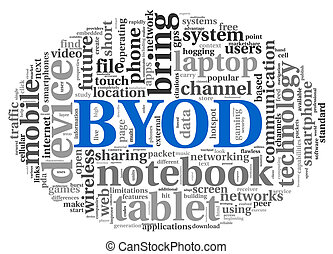 BYOD concept in tag cloud - BYOD - bring your own device...