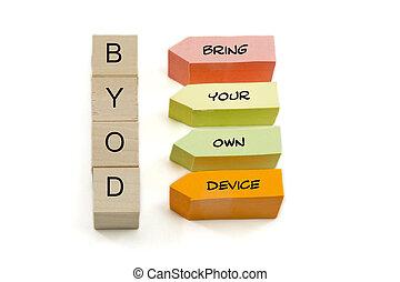 BYOD on blocks and sticky notes