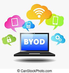 byod, teia, móvel, dispositivo, conceito