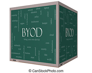BYOD Word Cloud Concept on a 3D cube Blackboard with great...
