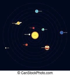 byt, systém, ilustrace, vektor, design, sluneční