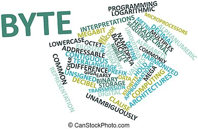 Byte - Abstract word cloud for Byte with related tags and...