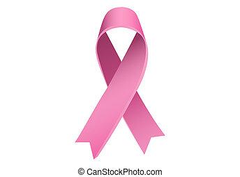 câncer, fita, consciência, peito