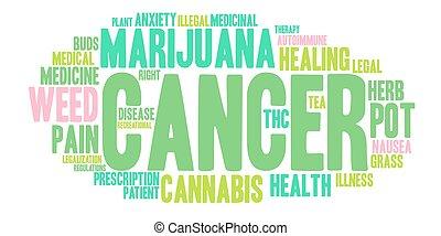câncer, palavra, marijuana, nuvem